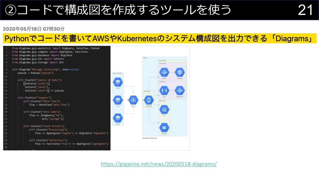 21 ②コードで構成図を作成するツールを使う https://gigazine.net/new...