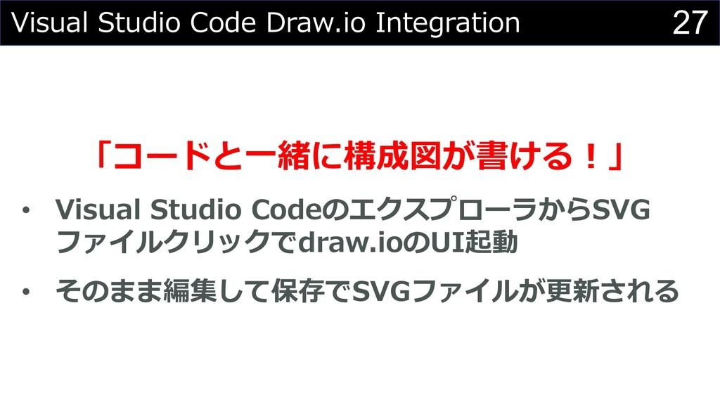 27 Visual Studio Code Draw.io Integration 「コードと...
