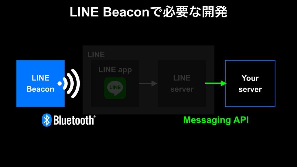 LINE LINE server LINE app LINE BeaconͰඞཁͳ։ൃ LIN...