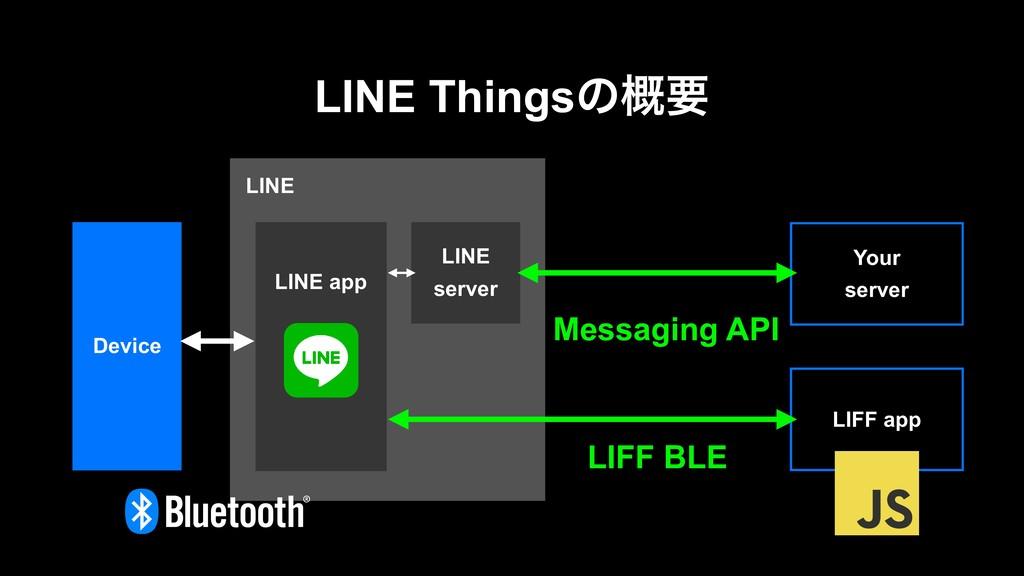 LINE LINE Thingsͷ֓ཁ LINE server LINE app Device...