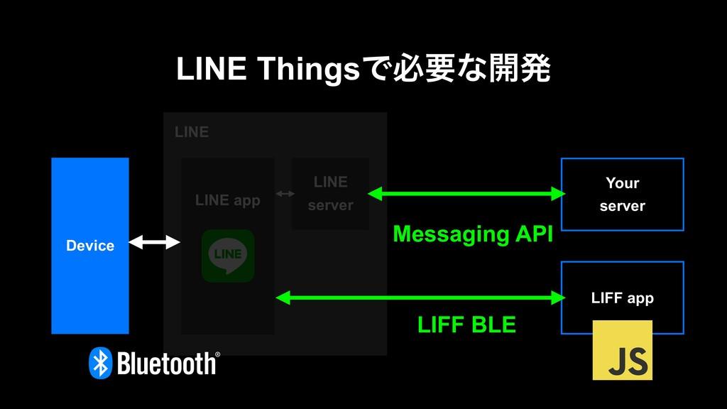 LINE LINE ThingsͰඞཁͳ։ൃ LINE server LINE app Dev...