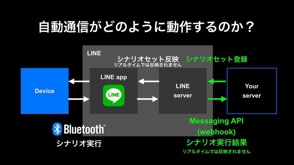 LINE ࣗಈ௨৴͕ͲͷΑ͏ʹಈ࡞͢Δͷ͔ʁ LINE server LINE app Dev...