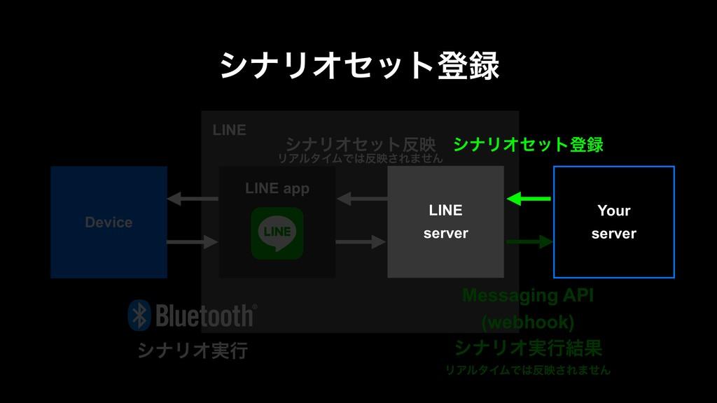 LINE γφϦΦηοτొ Device γφϦΦ࣮ߦ Messaging API (web...