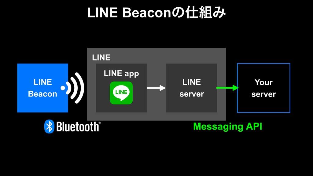 LINE Beacon Your server LINE LINE server LINE a...