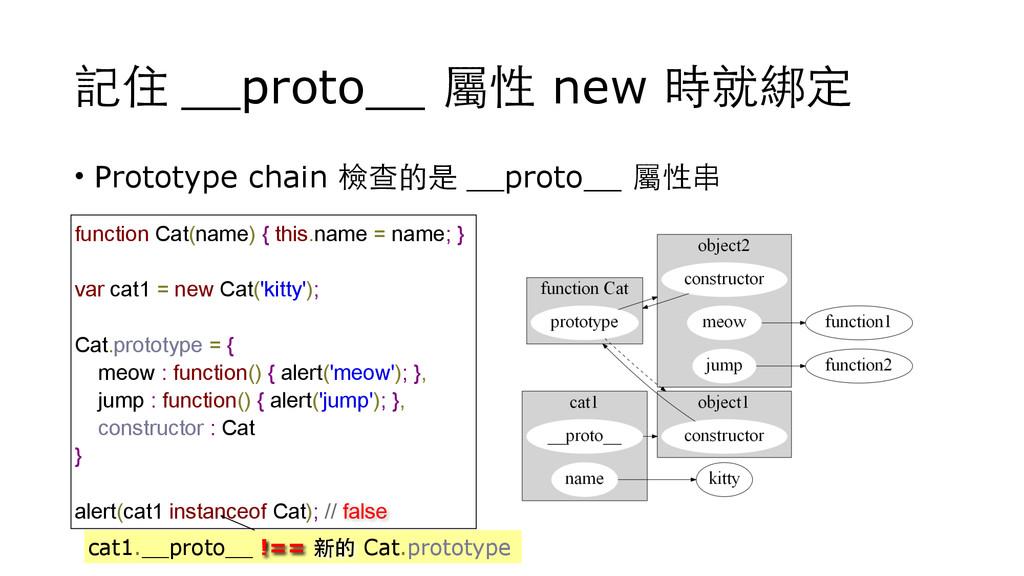 記住 __proto__ 屬性 new 時就綁定 • Prototype chain 檢查的是...