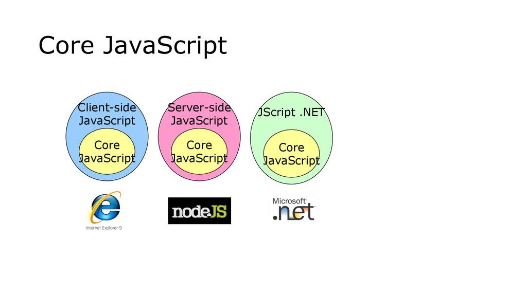 Core JavaScript Client-side JavaScript Core Jav...