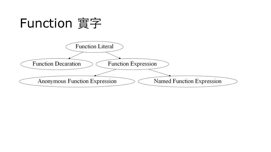 Function 實字