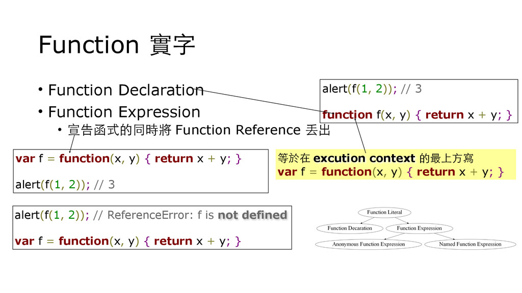 Function 實字 • Function Declaration • Function E...