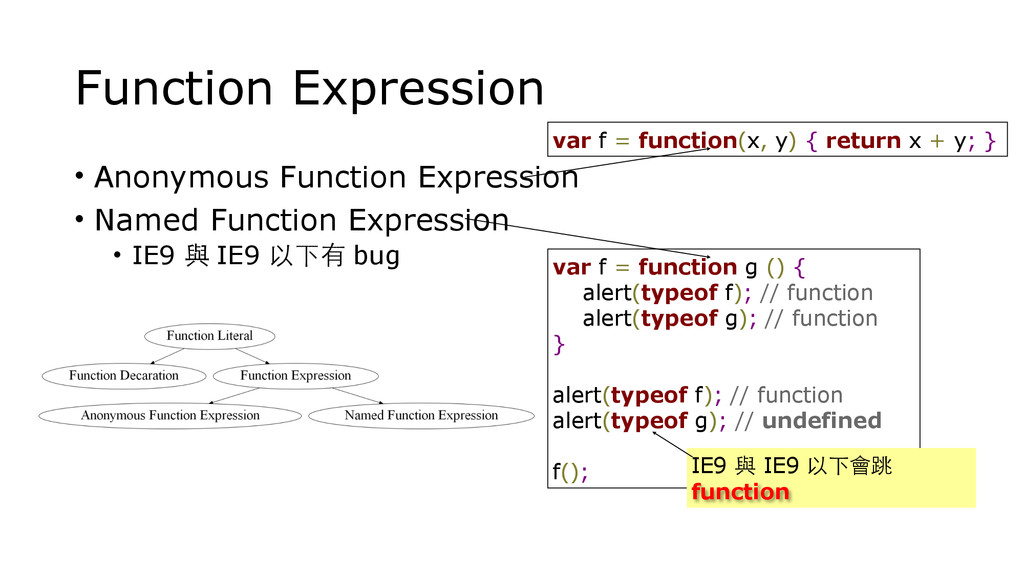 Function Expression • Anonymous Function Expres...
