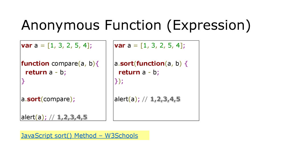 Anonymous Function (Expression) var a = [1, 3, ...