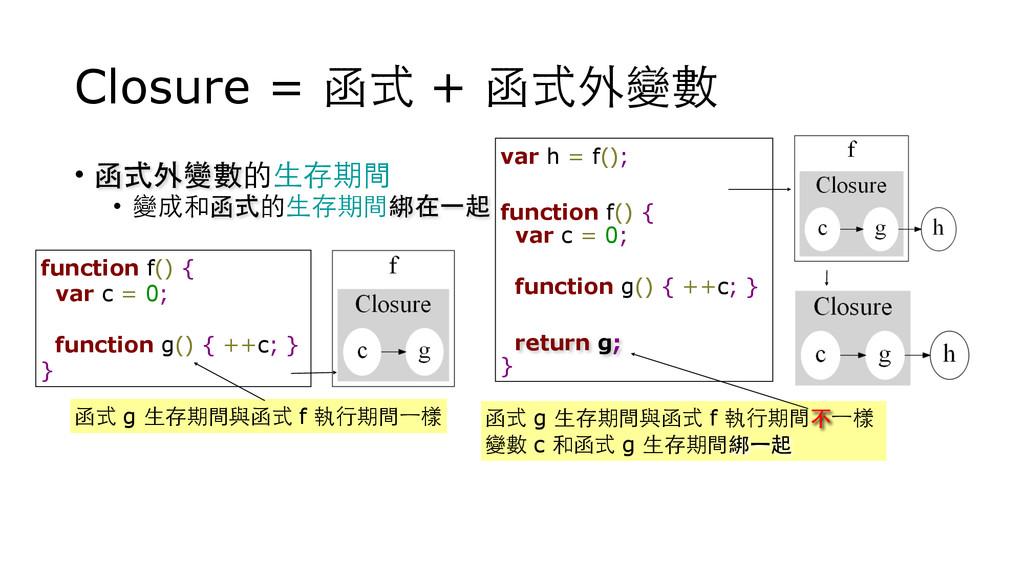 Closure = 函式 + 函式外變數 • 函式外變數的⽣生存期間 • 變成和函式的⽣生存期...