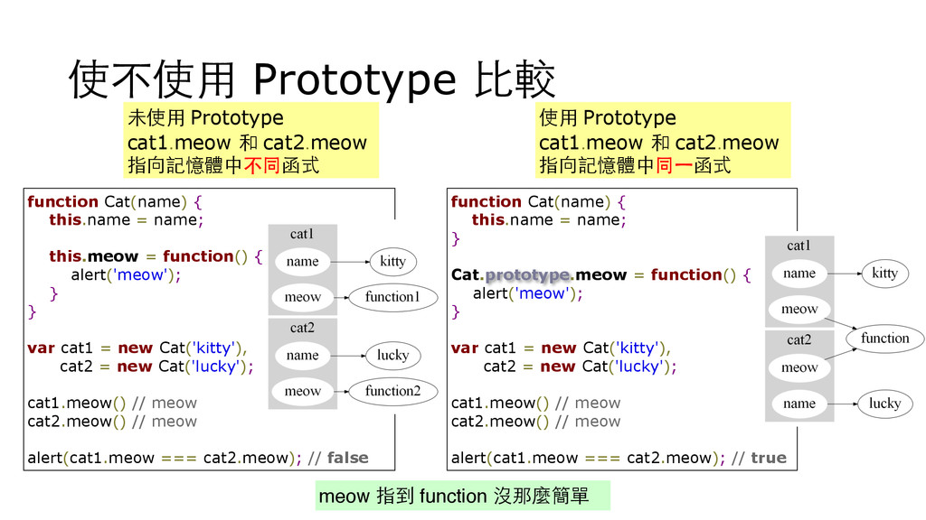 使不使⽤用 Prototype ⽐比較 function Cat(name) { this.n...