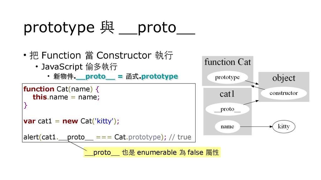 prototype 與 __proto__ • 把 Function 當 Constructo...