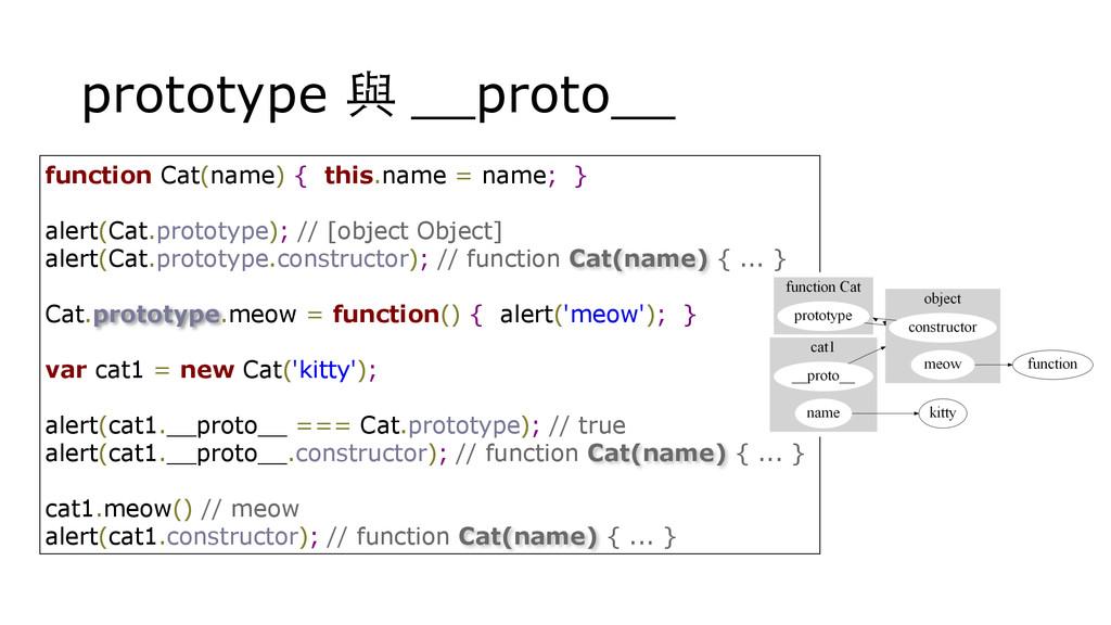 prototype 與 __proto__ function Cat(name) { this...