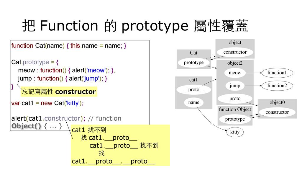 把 Function 的 prototype 屬性覆蓋 function Cat(name) ...