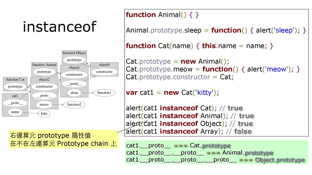 instanceof function Animal() { } Animal.prototy...