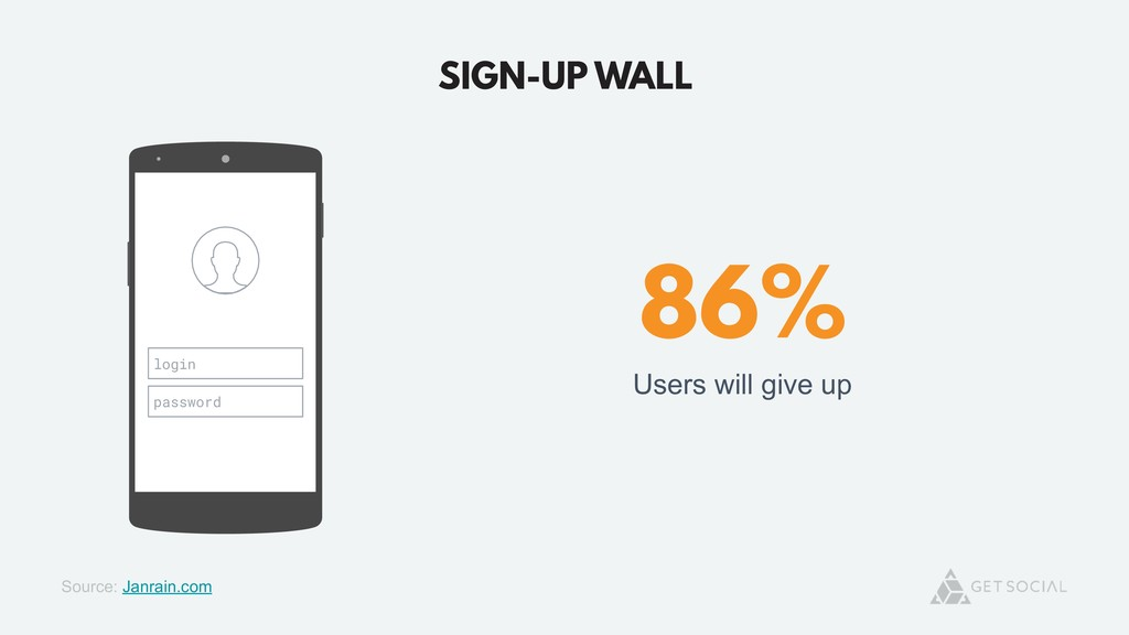 @zasadnyy SIGN-UP WALL password login 86% Users...