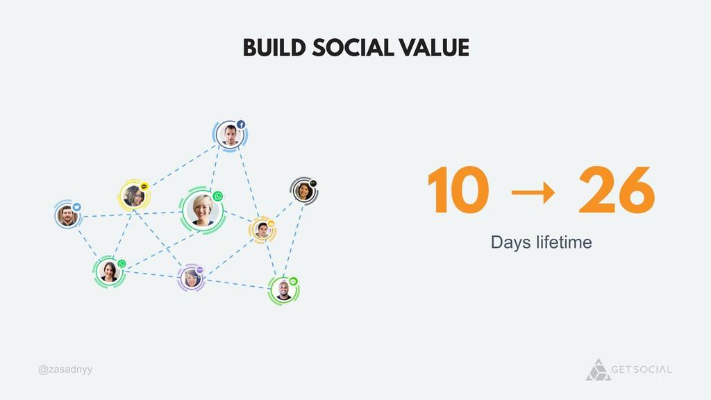 @zasadnyy BUILD SOCIAL VALUE 10 → 26 Days lifet...