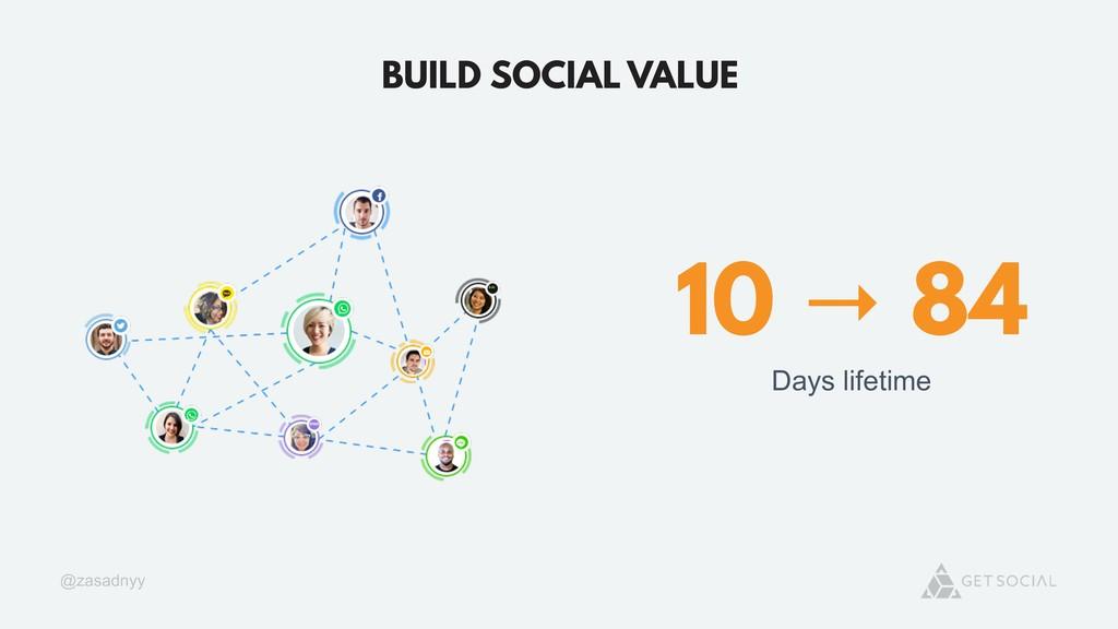 @zasadnyy BUILD SOCIAL VALUE 10 → 84 Days lifet...