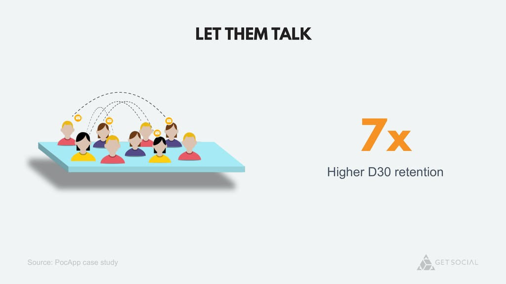 @zasadnyy LET THEM TALK 7x Higher D30 retention...