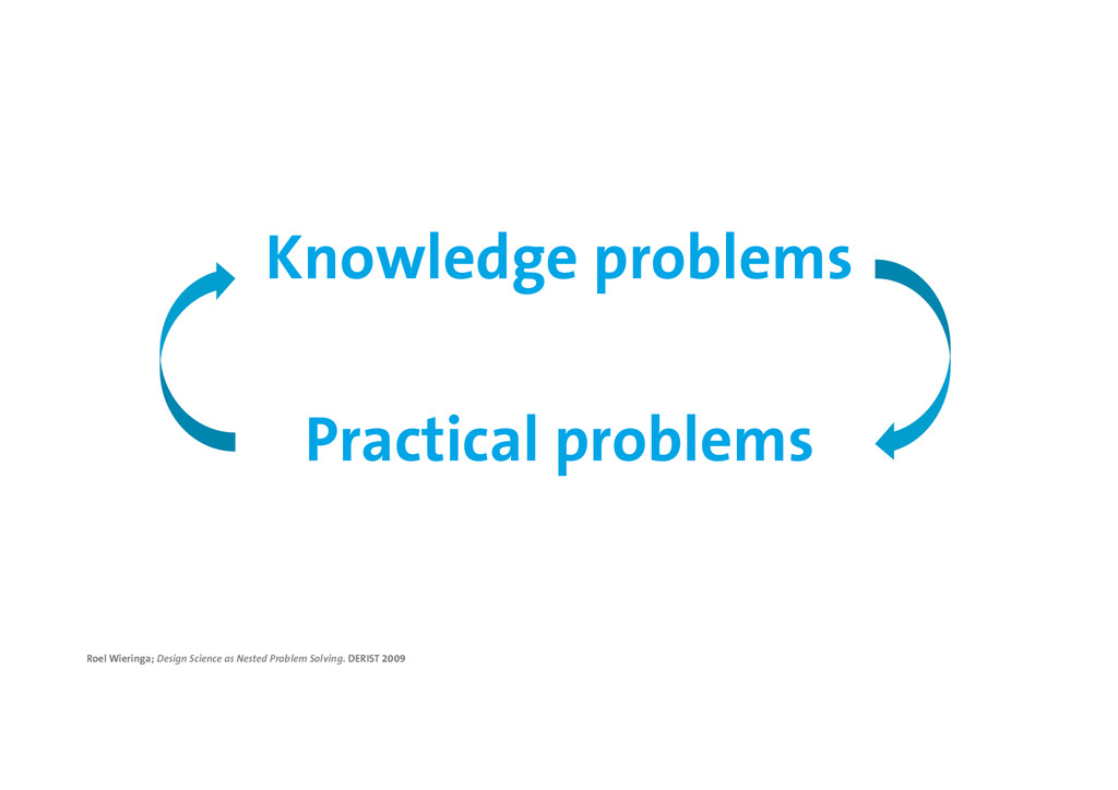Knowledge problems Practical problems Roel Wier...
