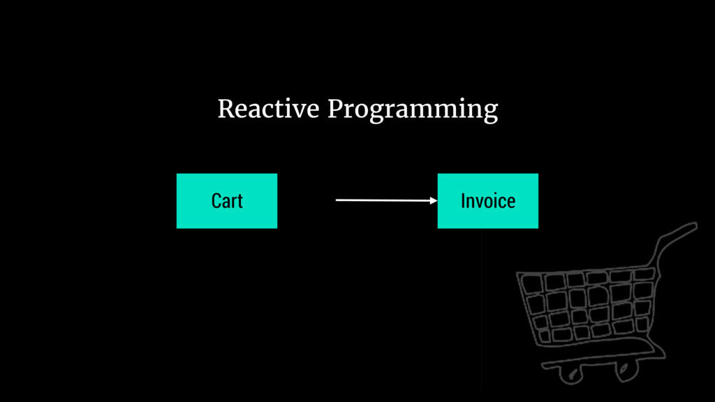 Cart Invoice Reactive Programming