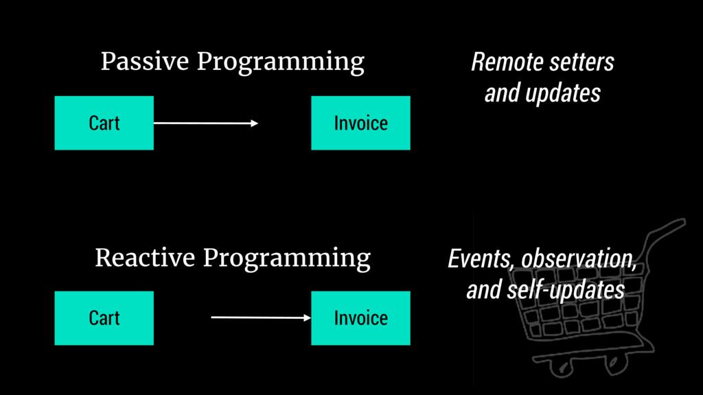 Cart Invoice Passive Programming Cart Invoice R...