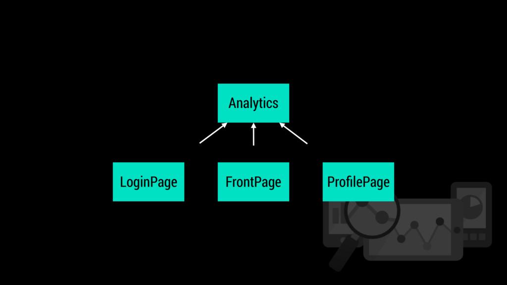 Analytics LoginPage ProfilePage FrontPage