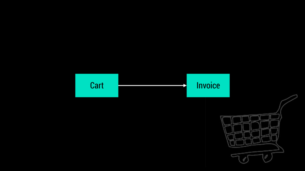 Cart Invoice