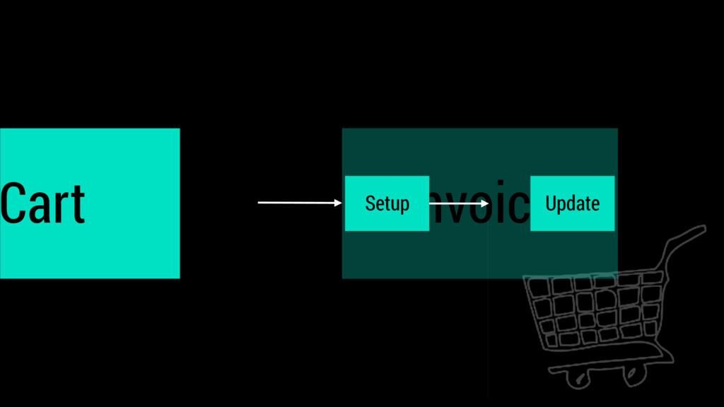 Cart Invoice Setup Update