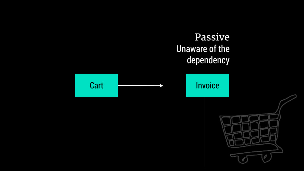 Cart Invoice Passive Unaware of the dependency