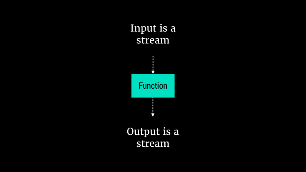 Input is a stream Function Output is a stream