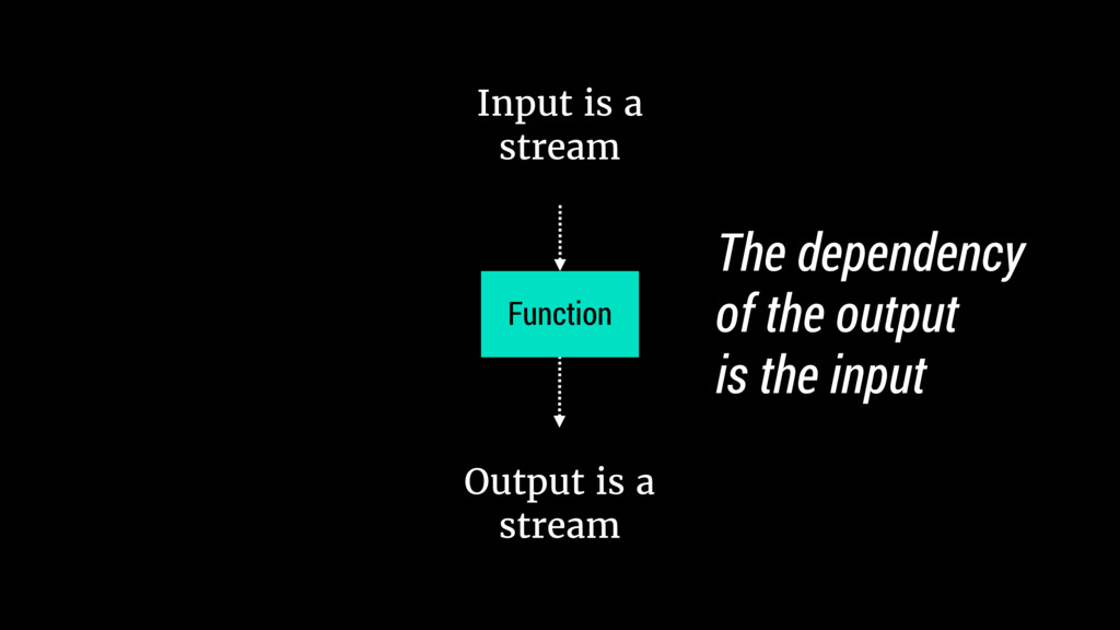 Input is a stream Function Output is a stream T...