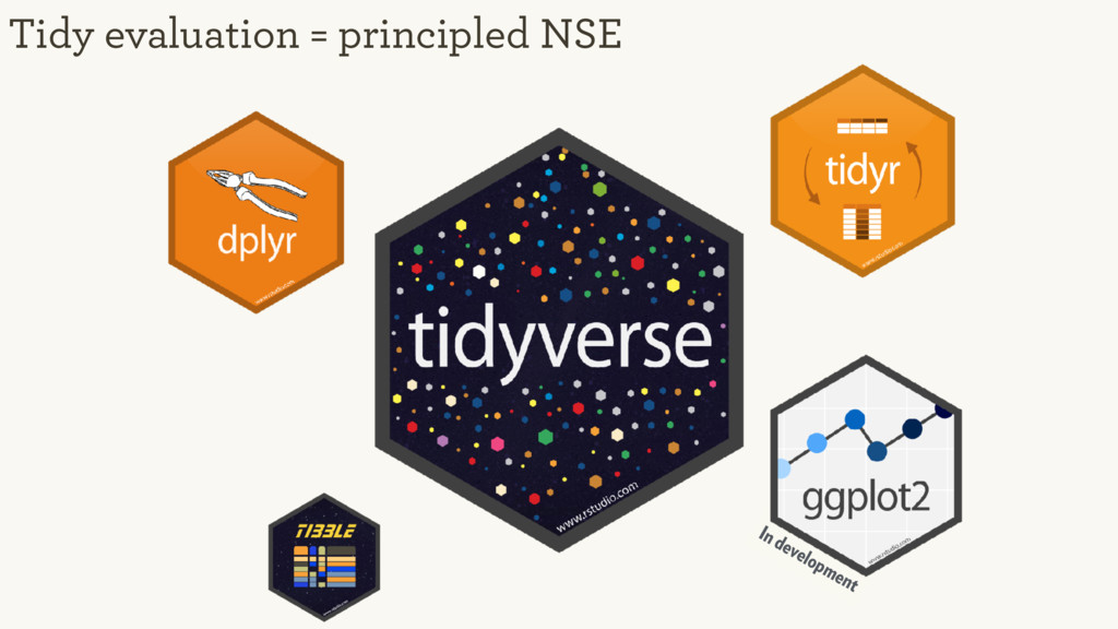 In development Tidy evaluation = principled NSE