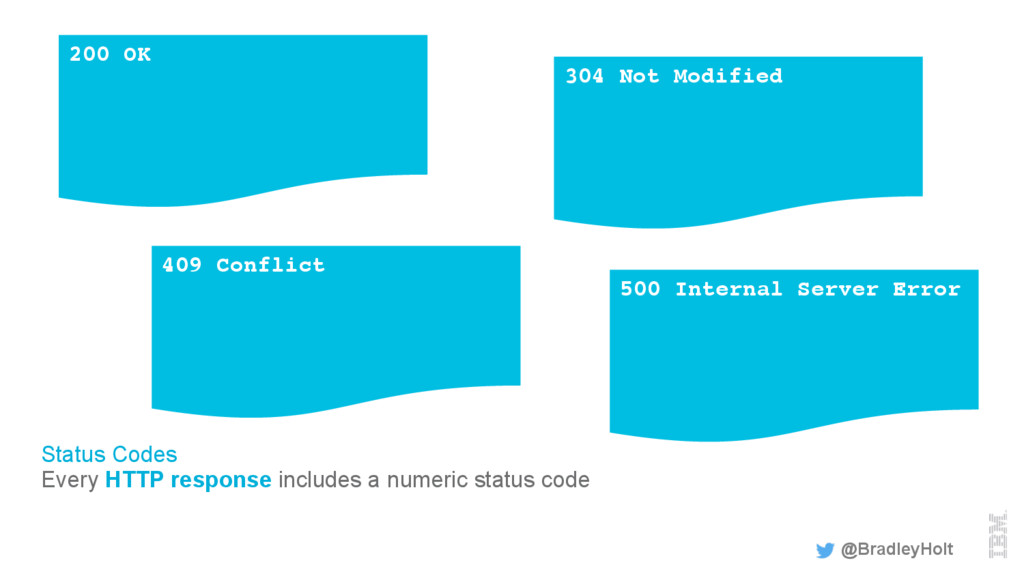 Status Codes Every HTTP response includes a num...