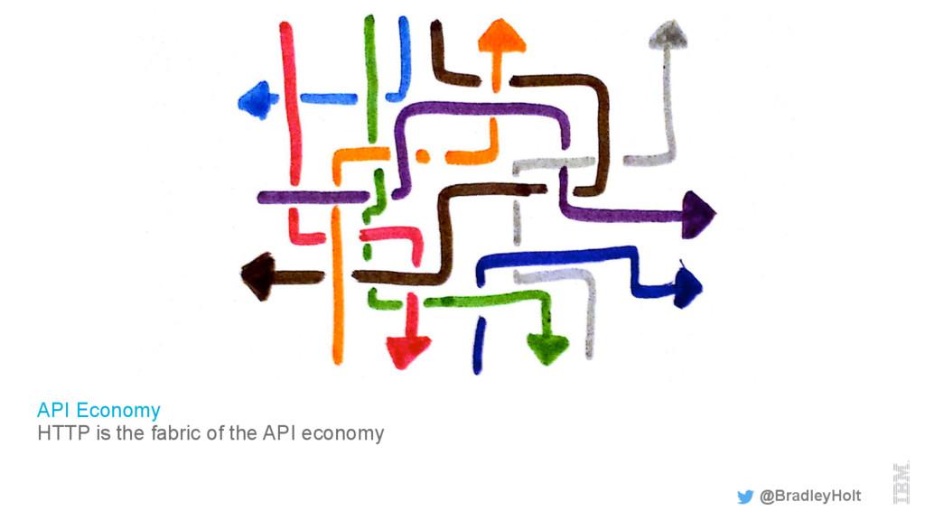 API Economy HTTP is the fabric of the API econo...