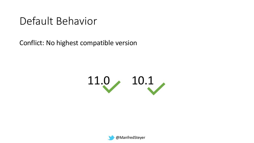 @ManfredSteyer Default Behavior Conflict: No hi...