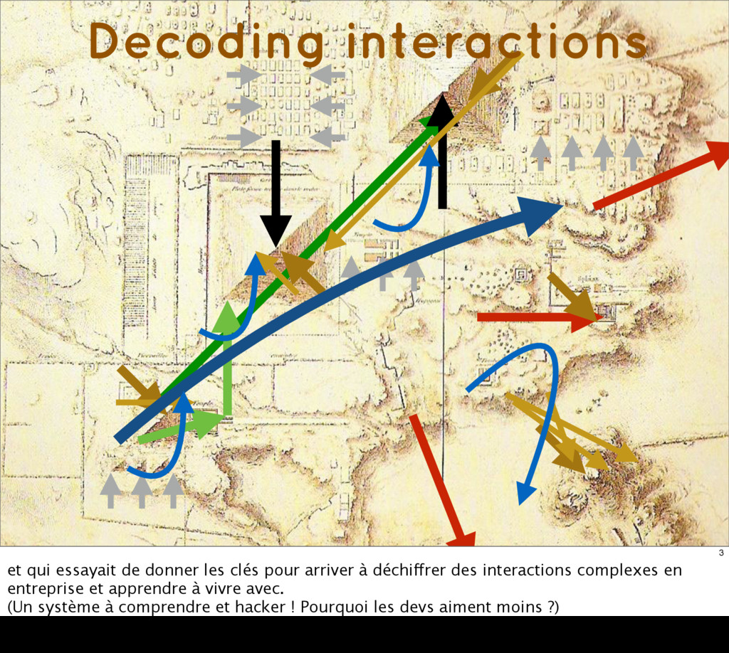 Decoding interactions 3 et qui essayait de donn...