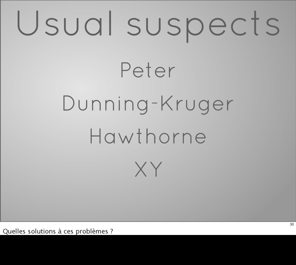 Usual suspects Peter Dunning-Kruger Hawthorne X...