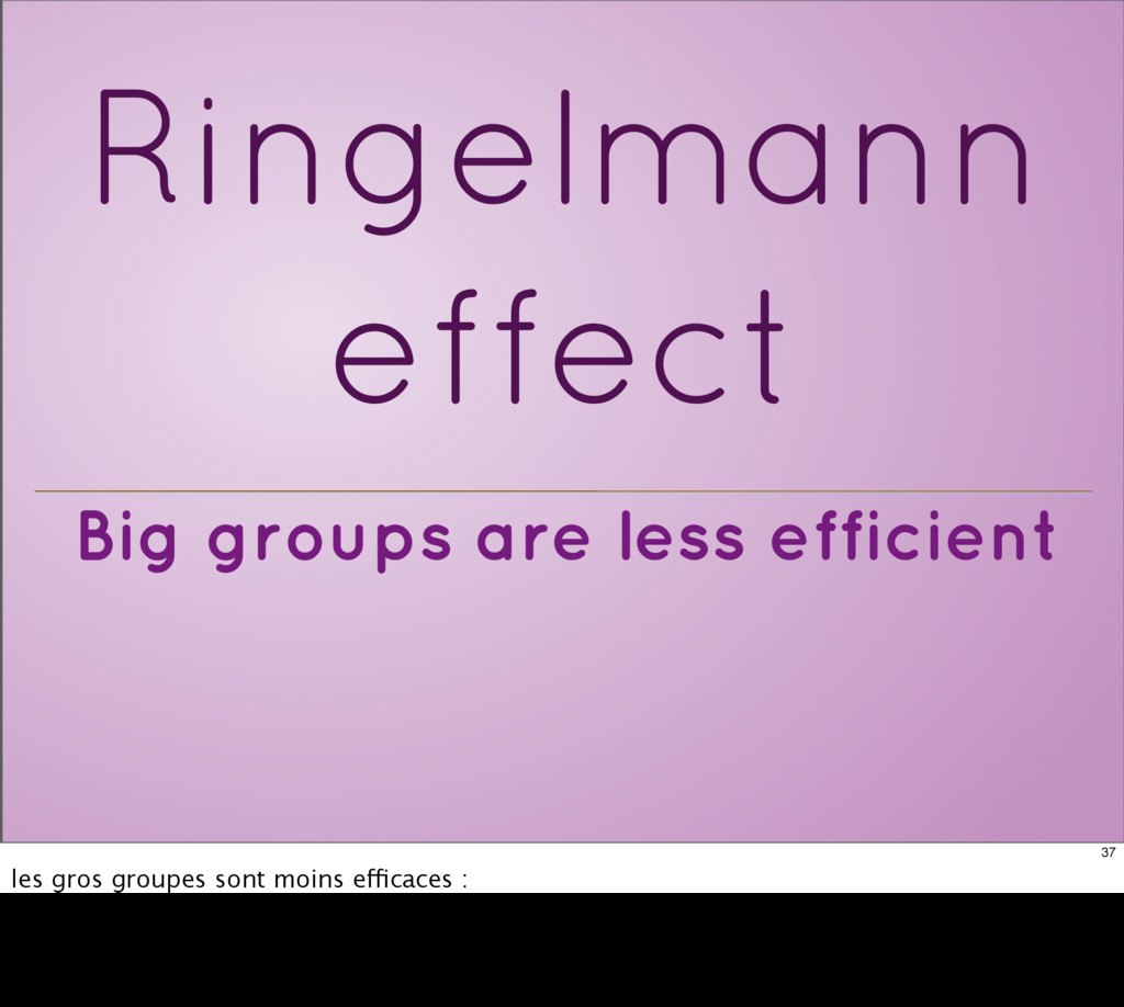 Big groups are less efficient Ringelmann effect...