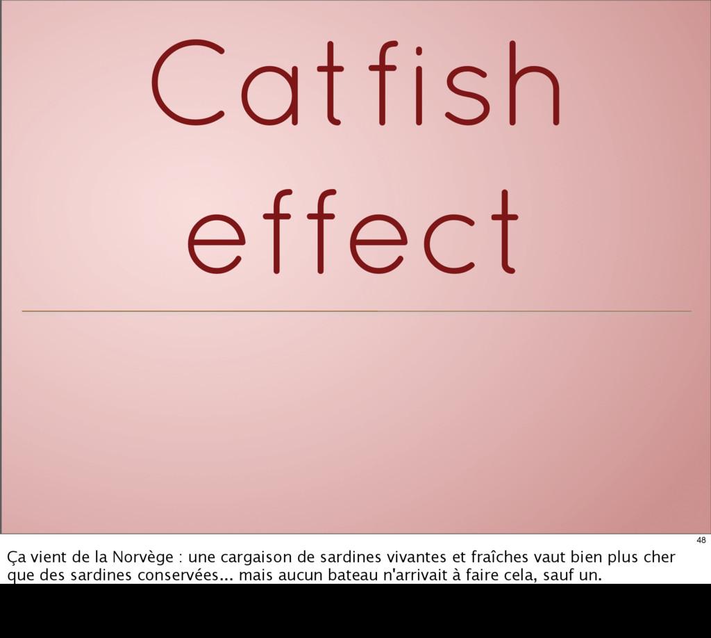 Catfish effect 48 Ça vient de la Norvège : une ...
