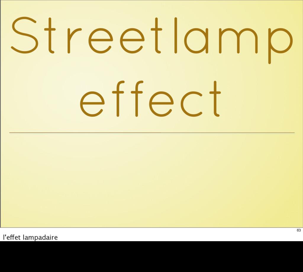 Streetlamp effect 63 l'effet lampadaire