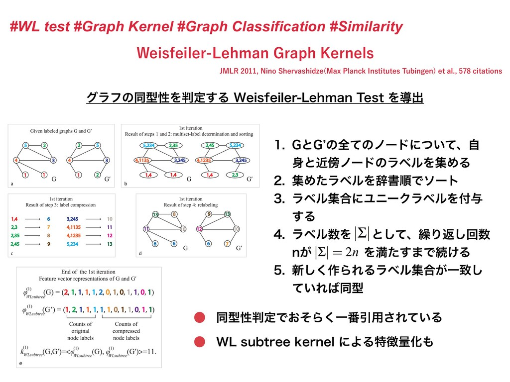 8FJTGFJMFS-FINBO(SBQI,FSOFMT #WL test #Graph...