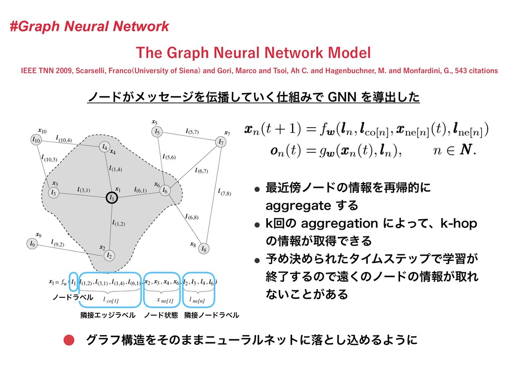 5IF(SBQI/FVSBM/FUXPSL.PEFM #Graph Neural Ne...
