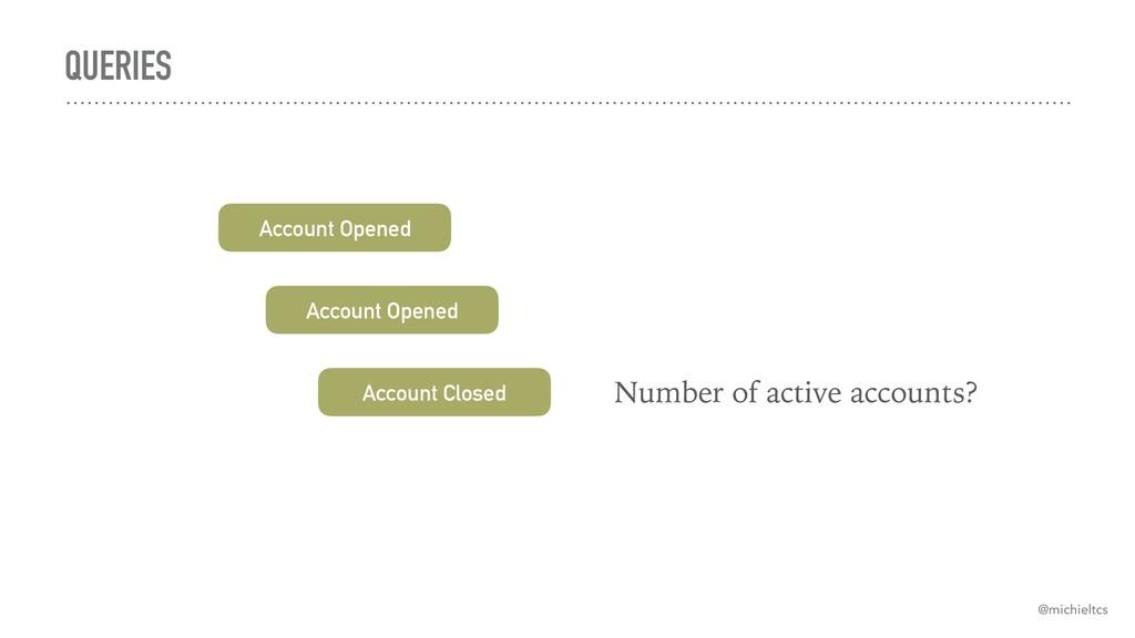 QUERIES Account Opened Account Opened Account C...