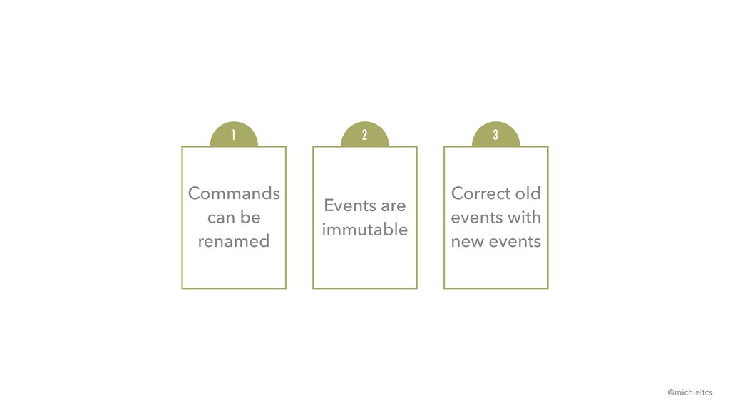 Commands can be renamed 1 Events are immutable ...