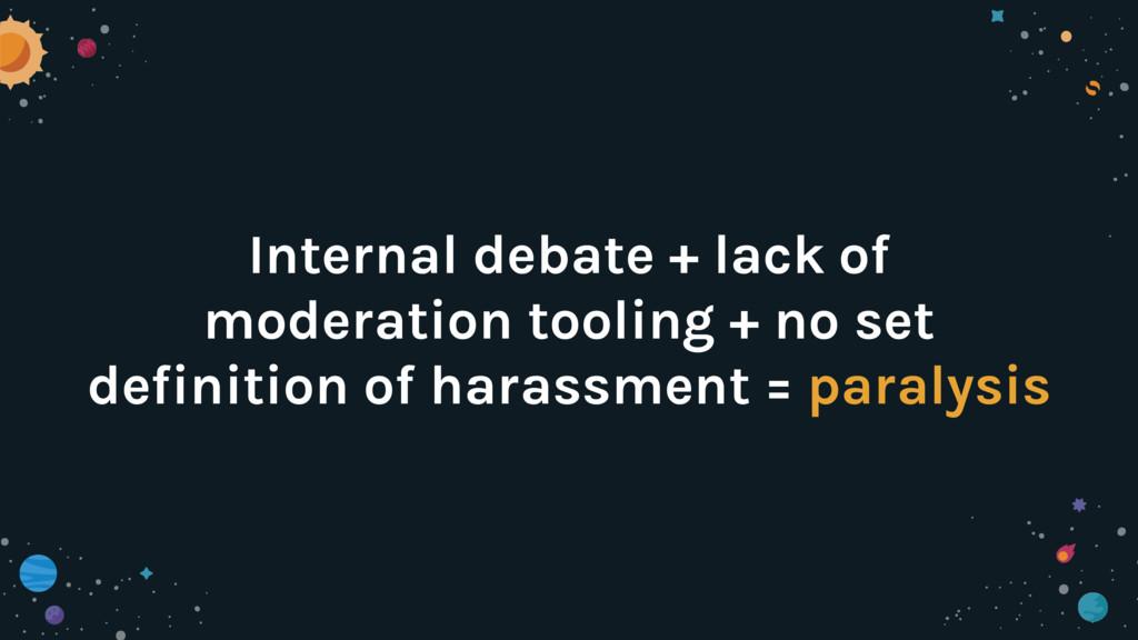 Internal debate + lack of moderation tooling + ...