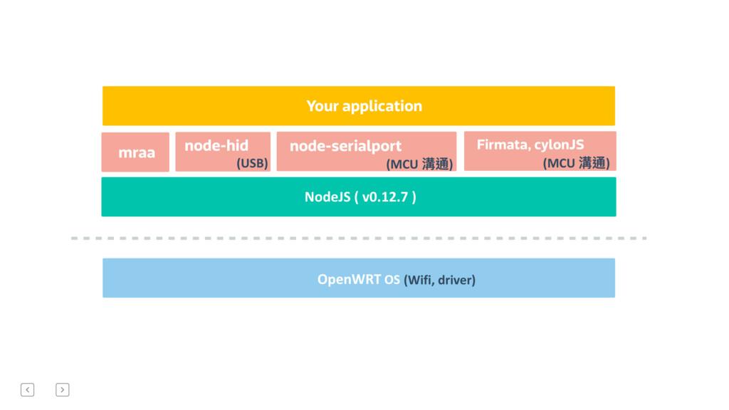 NodeJS ( v0.12.7 ) node-serialport node-hid Fir...