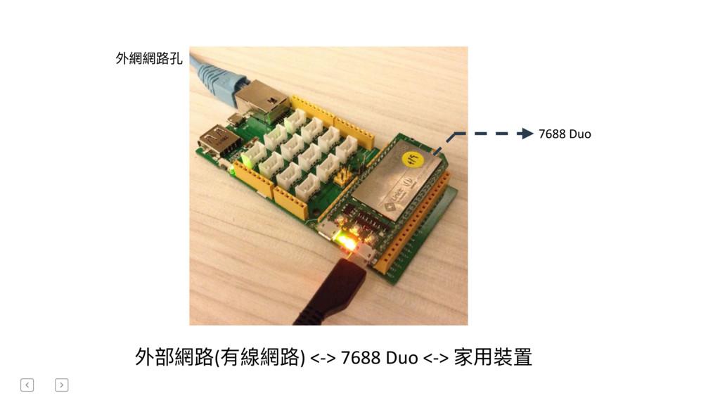 7688 Duo 外網網路路孔 外部網路路(有線網路路) <-> 7688 Duo <-> 家...