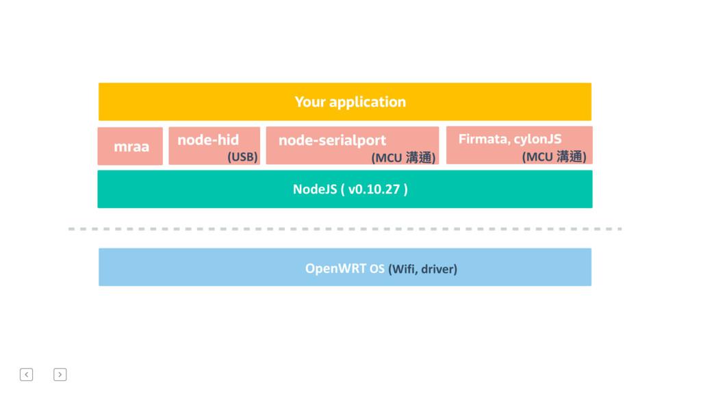 NodeJS ( v0.10.27 ) node-serialport node-hid Fi...
